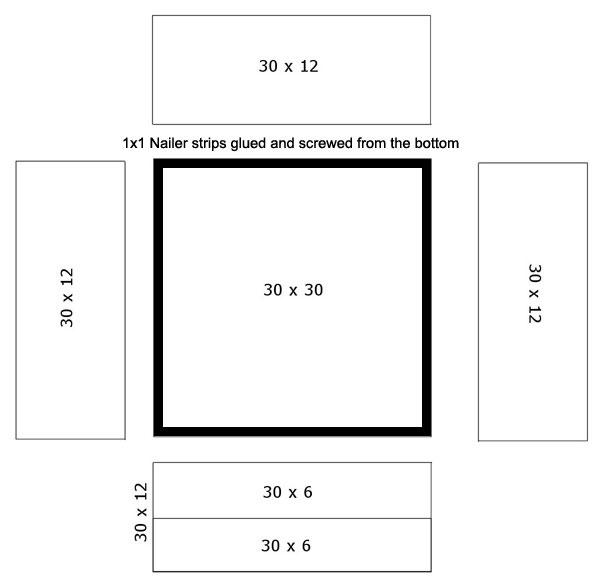 Whelping Box Building Plans